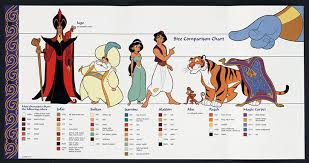 aladdin 1992 molto animato music animation exhibitions