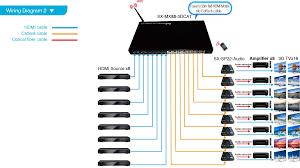 Vga To Hdmi Wiring Diagram Diagrams 564421 Hdmi Cable Wiring Diagram U2013 Wiring Diagram For
