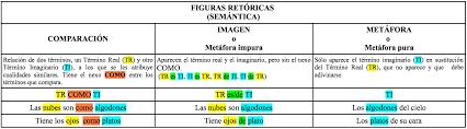 significado de imagenes sensoriales wikipedia cómo diferenciar entre comparación imagen y metáfora
