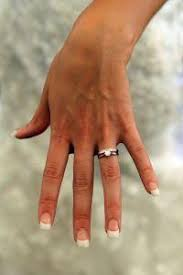 ring marriage finger which finger is the wedding band worn on lovetoknow