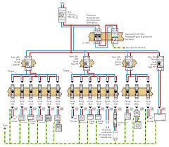 tableau electrique cuisine electricité la mise en oeuvre le nid de castors