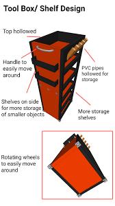 tool box and shelf design using qubism app and autodesk sketchbook