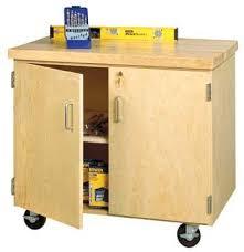 shain mobile storage cabinet locking door style w maple top