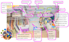 arts u0026 crafts storage for kids