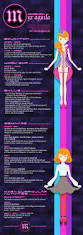 See Resume Best 25 Artist Resume Ideas On Pinterest Graphic Designer
