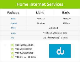 home internet plans internet plans for home maxis home wireless internet from rm59month