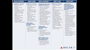 delta baggage fees delta announces five tiered seating plan cnn travel