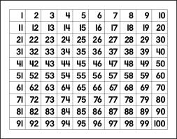 math hundreds chart wipe charts hundreds chart 023398 details rainbow