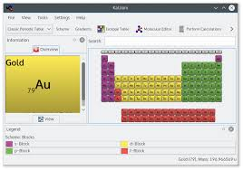 Isotope Periodic Table Kde Kalzium Periodic Table Of Elements