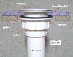 bathtub stopper leaks bathtub gasket chic fix bathtub drain stopper stuck leaky shower