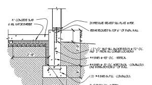 how to figure concrete footer sizes youtube