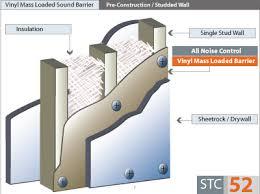 Sound Barrier Curtain Soundproofing Vinyl Sound Barrier