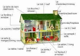 vocabulaire de la chambre maison lexique