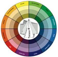 use the feng shui colour wheel feng shui colour wheel and color