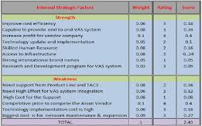w17 ak qspm analysis for boom model at vas system mercure aace 2013