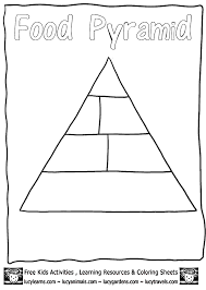 food pyramid template for kids google search education food