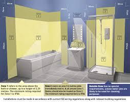 Bathroom Lighting Zones 25 Excellent Bathroom Lighting Zone 1 Uk Eyagci