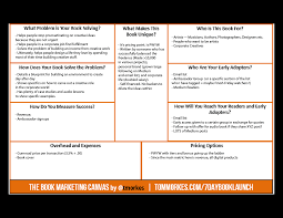 how to launch a book all by yourself u2013 personal growth u2013 medium
