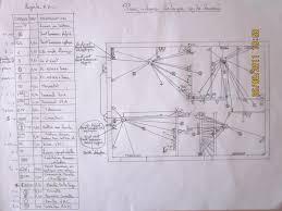 schema electrique cuisine plan et schéma électrique de la maison notre deuxième maison mikit