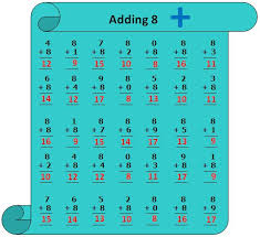 worksheet on adding 8 practice numerous questions on 8