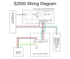 lenel access control wiring diagram wiring diagram