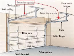 garage doors silver l i industries door bottoms u36 64 1000 home