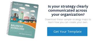 Strategy Map Strategy Maps 6 Benefits For Your Company