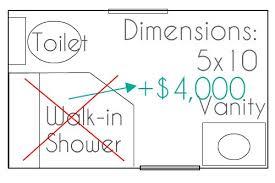 Cost Of New Bathroom by Adding Bathroom To Atticlemon Grove Blog Lemon Grove Blog