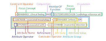 4 logical model expression constraint language snomed confluence