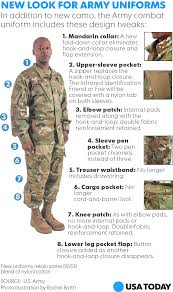 army u0027s new camouflage uniforms hit stores july 1