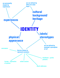 identity map identity concept exploring web and design