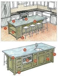 typical kitchen island dimensions kitchen island kitchen island size guidelines uk kitchen island
