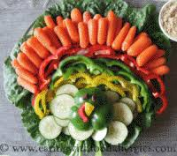 thanksgiving food decoration ideas news