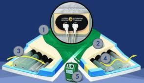 span america pressureguard apm2 alternating pressure mattress 42