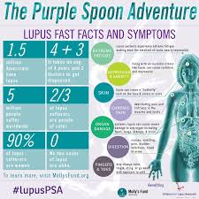 553 best lupus inspirations images on fibromyalgia