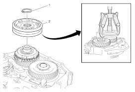 repair instructions off vehicle 5th gear synchronizer removal