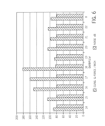 patent us8147978 composition suitable for single sided low