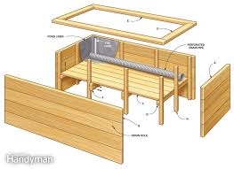 Stunning Raised Planter Boxes Plans Build Your Own Self Watering