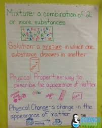 35 best mixtures and solutions images on pinterest teaching