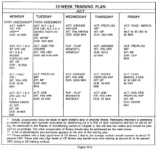 10 4 a sample program army physical fitness test apft fm 21 20