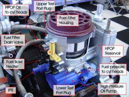 how diesel fuel injection systems work diesel iq