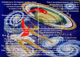quantum art and poetry an objective quantum theory based on just