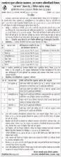 Iti Job Electrician Public Health Engineering Department Phed 1309 Meter Reader