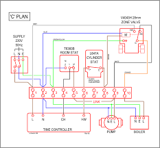 electrical installation fair mid position valve wiring diagram