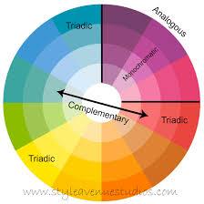 color using the color wheel to accessorize u2013 style avenue studios