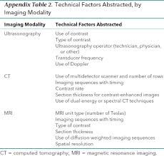 ultrasound machine comparison table imaging techniques for diagnosis and staging of hepatocellular