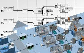 layout plani nedir olympos tasarim 3d fabrika yerlesim plani jpg