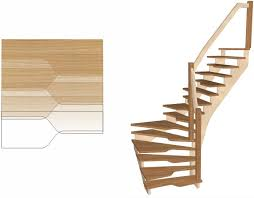 Types Of Banisters Wooden Staircases Homepage