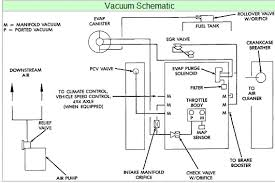 wiring harness diagram for a 1995 dodge ram u2013 readingrat net