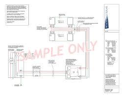 building panel wiring diagram solar panels diagram